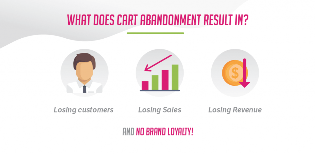 reduce cart abandonment why