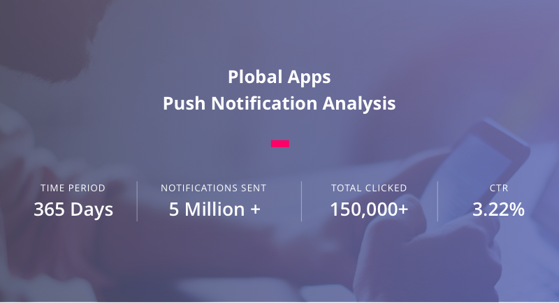 2018 Push Notification Benchmarks for Shopify Mobile Apps