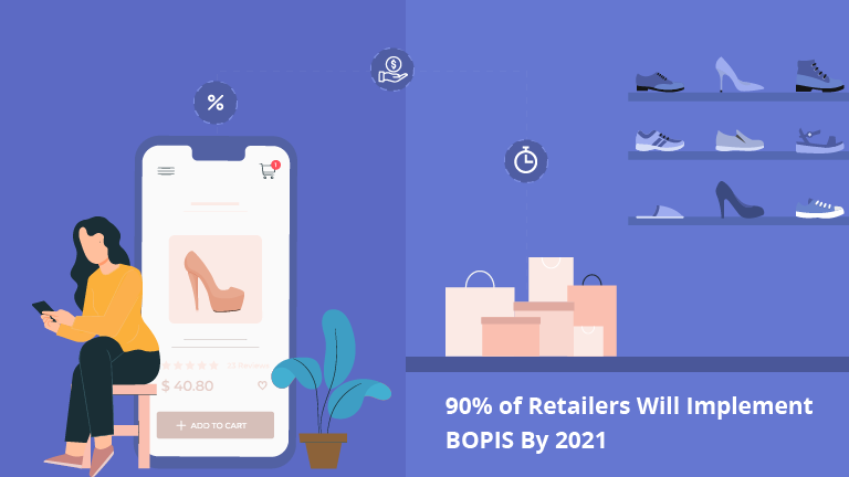 90% of Retailers Will Implement BOPIS By 2021: Trends & Best Practices To Keep