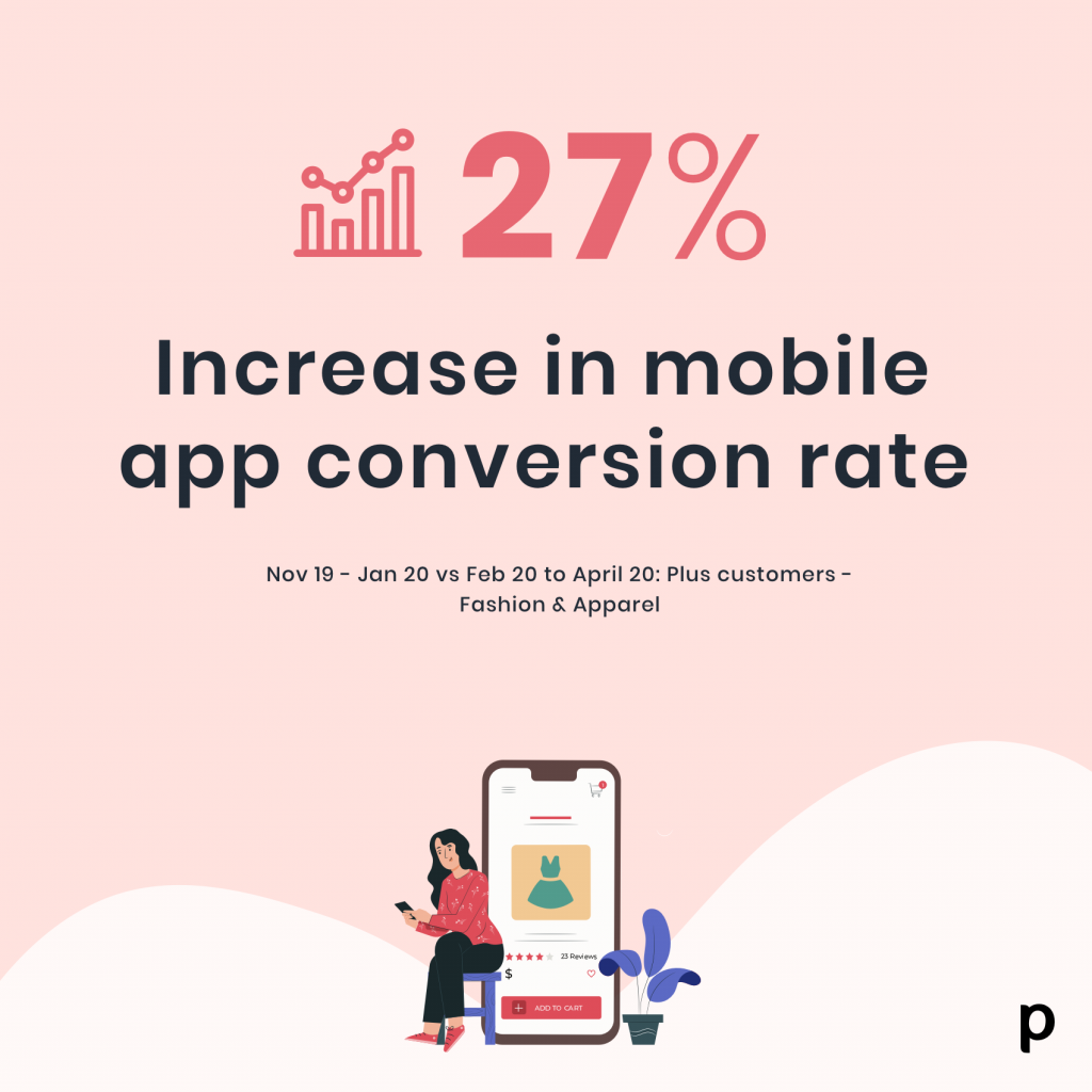 appcommerce - mobile apps for ecommerce increase conversion rate